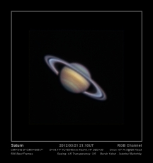 Saturn 2