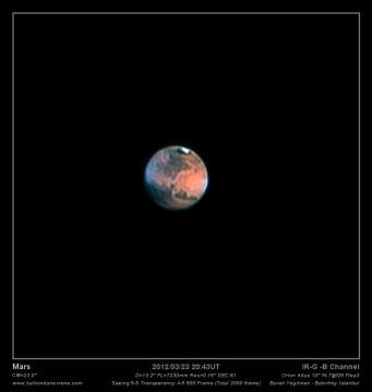 Mars 2