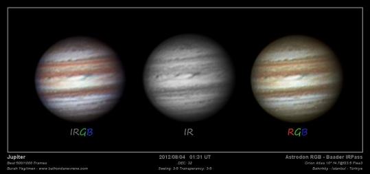 Jupiter RGB IR 2
