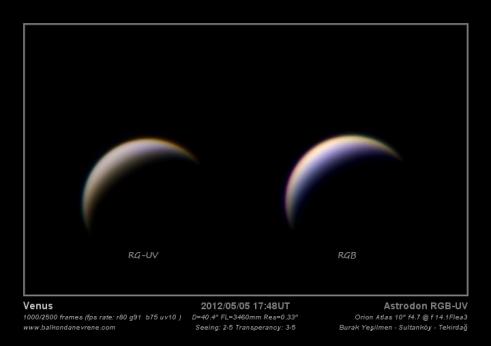 Venus RGB UV