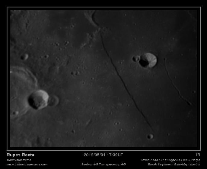Ay Fotoğrafları(7 Fotograf)