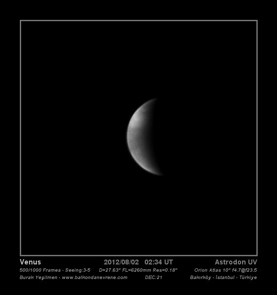 Venus Clouds
